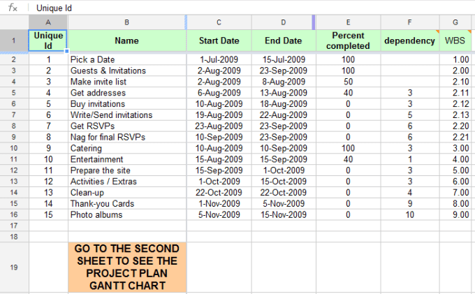 Pert Excel Template