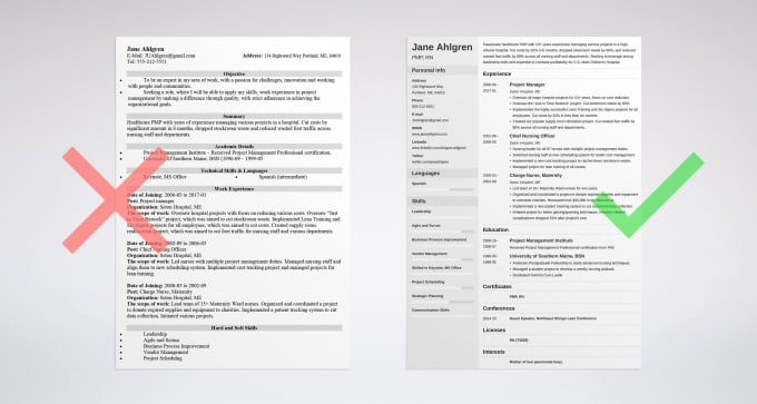 Resume profile section examples