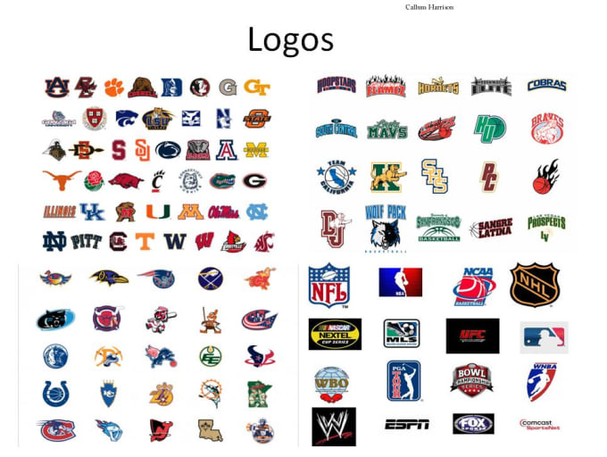 Big 4 Sports Logos by Letter Quiz  Sporcle  Worlds