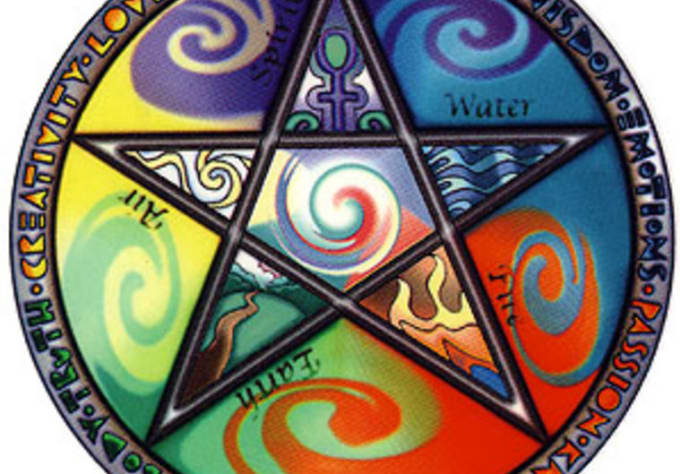 Wicca  Crystalinks