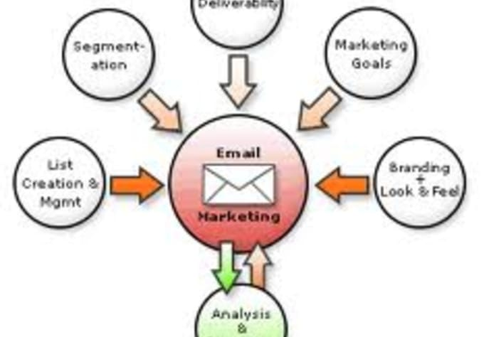 email systems essay