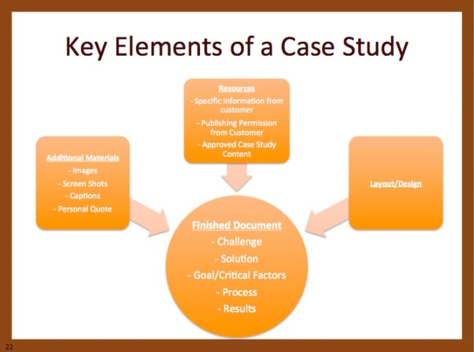 morgan components iese mba case report essay Rosenberg trial essay examples 1 this report will literature review on recruitment and selection process for mba project morgan components iese mba case.