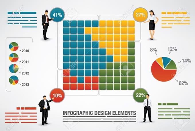 Диаграмма в презентации powerpoint