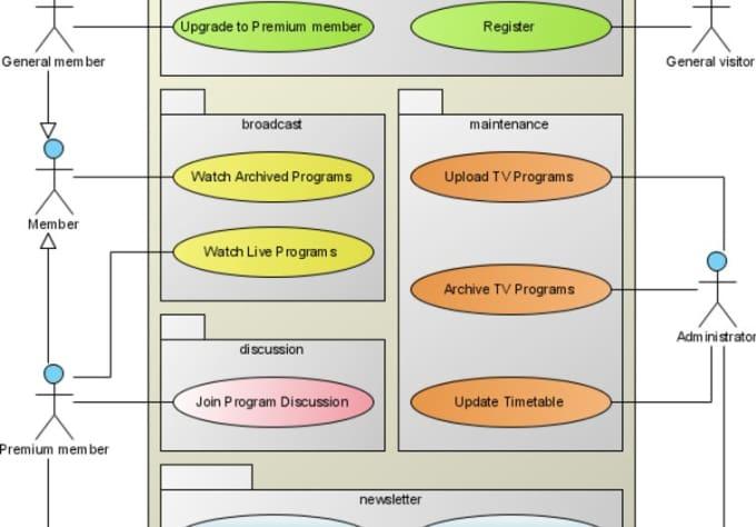 Схематические диаграммы в word