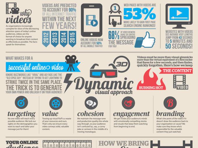 Infographic app design