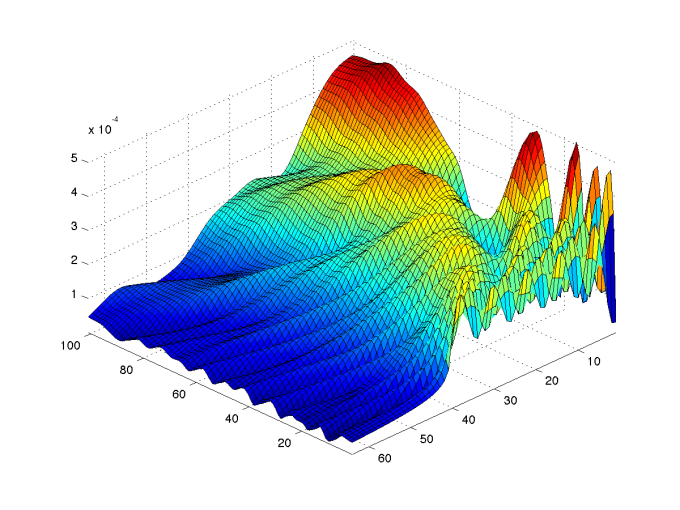 Display image  MATLAB imshow  MathWorks Nordic