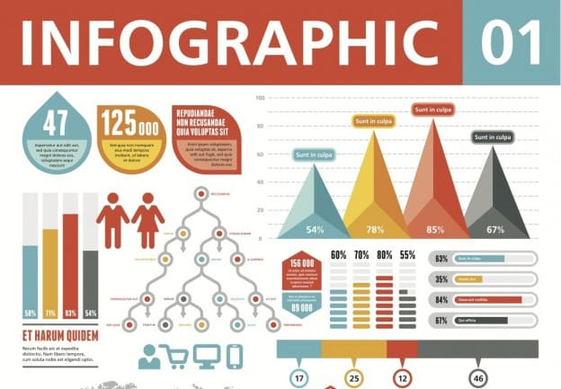 Great examples of infographics