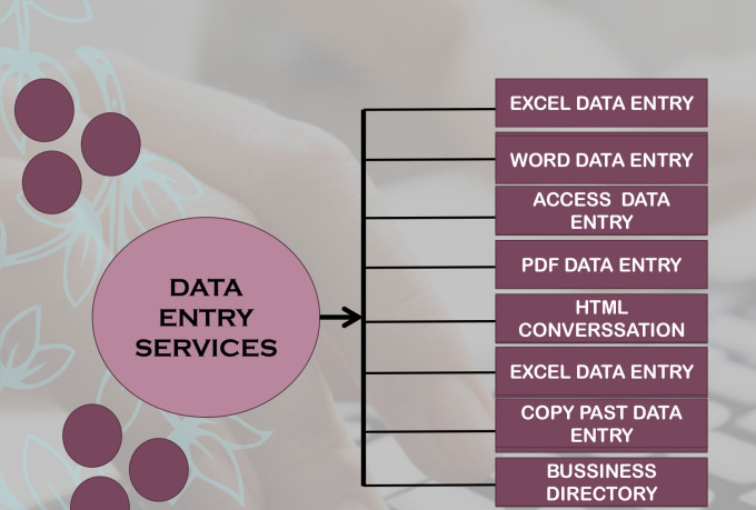 do web research, email finding, data entry, web scraping