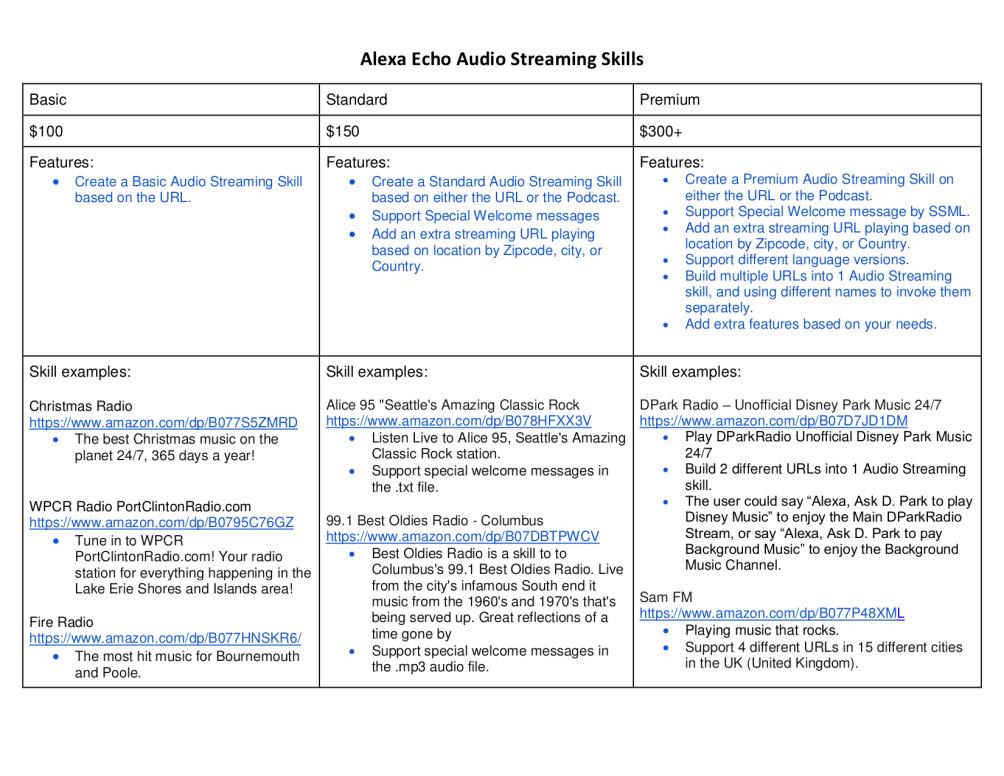 create an amazon alexa audio streaming skill