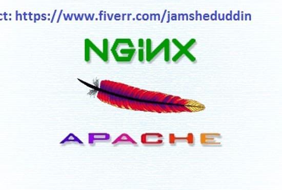 install nginx on aws rhel