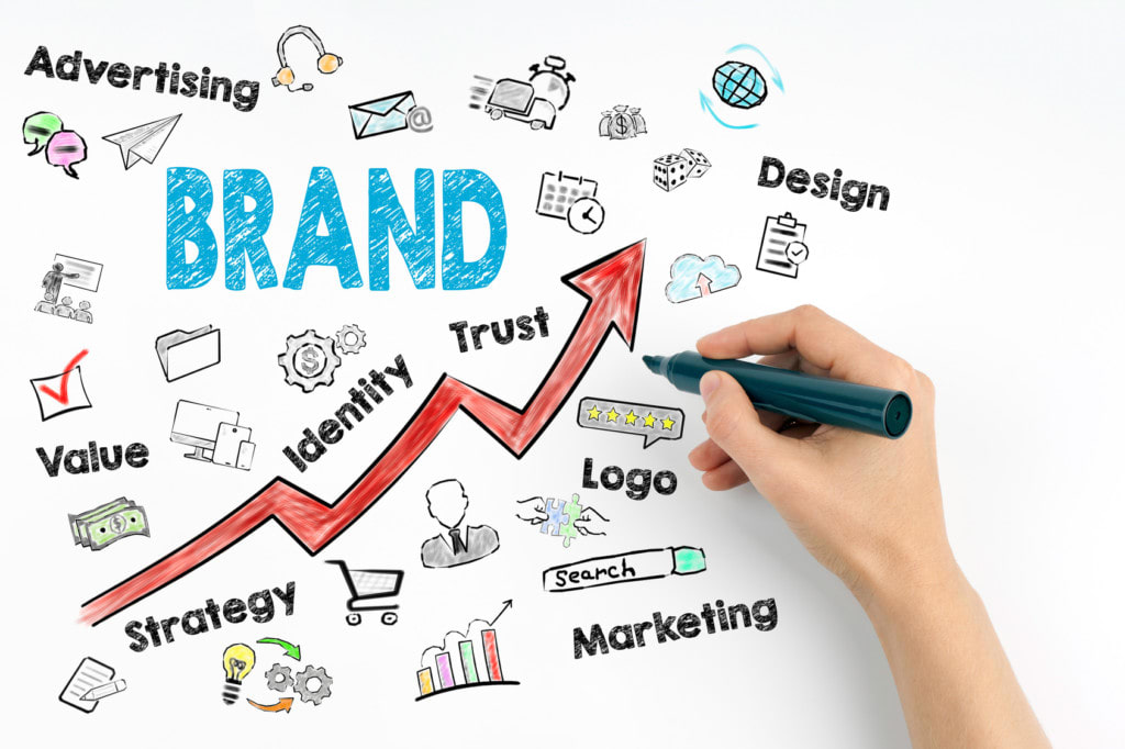 Build Your Business Name Ideas Brand Name Or Company Name By Brandpromoter1