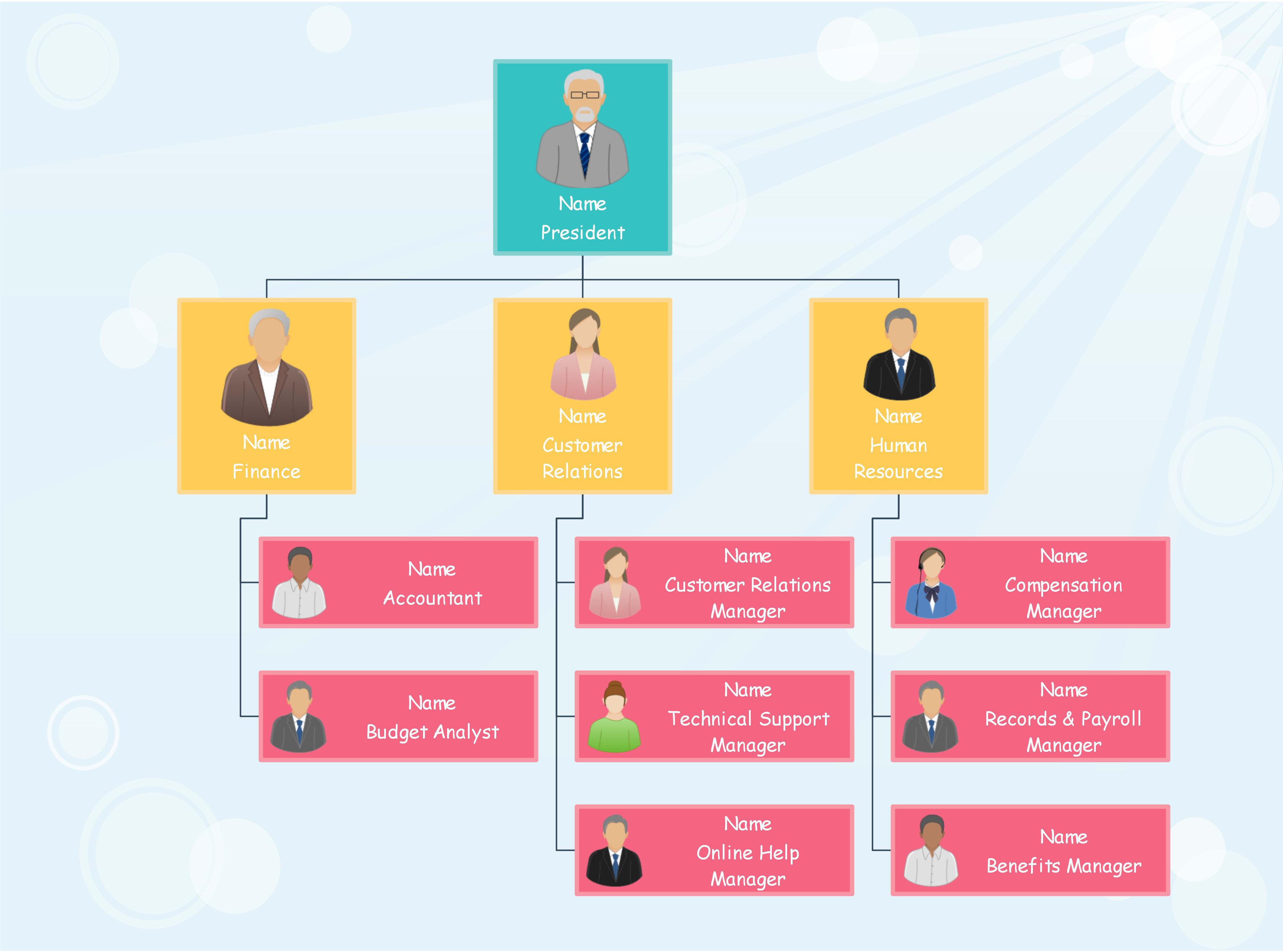 Design An Organization Chart By Razortoofy