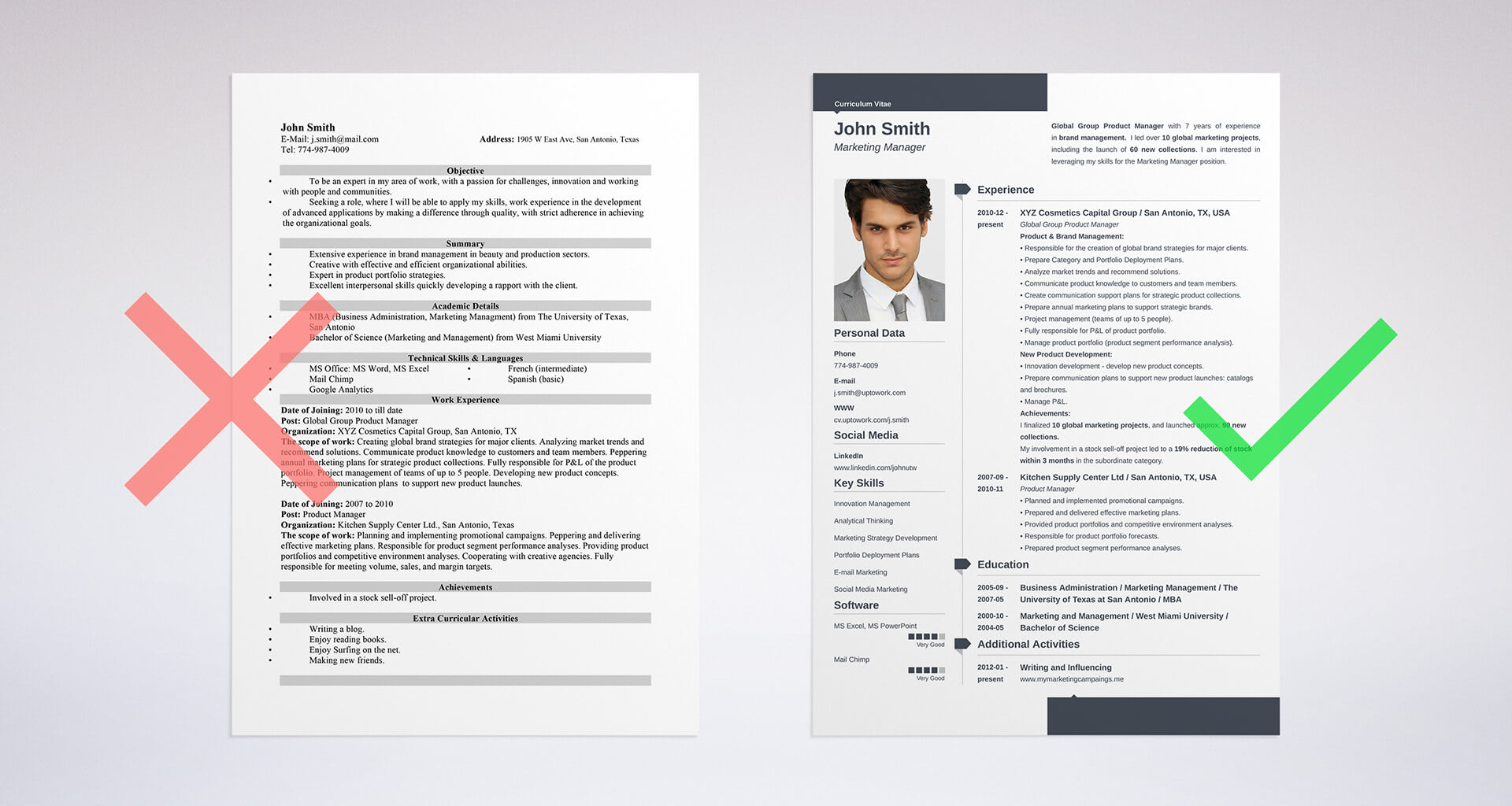 write your CV and appprofessionalism and attractiveness