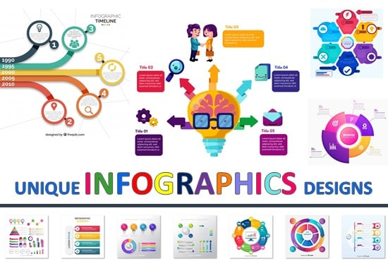 Design Professional Infographic Flowchart And Process Diagram By Jmumtaz