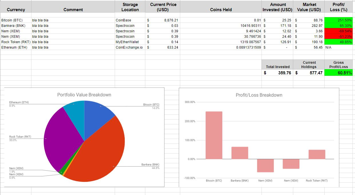 live updated cryptocurrency investment tracking spreadsheet update 3