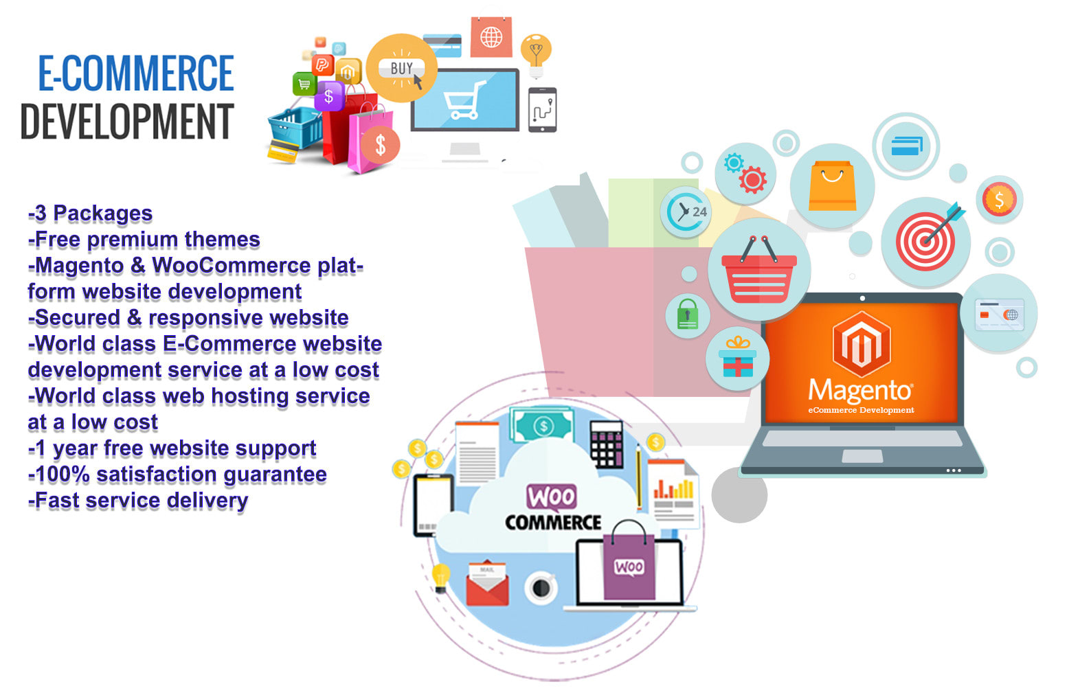 Develop Ecommerce Website For Your Business By Webcoader