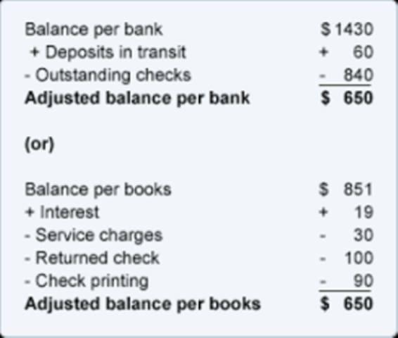 outstanding checks bank reconciliation