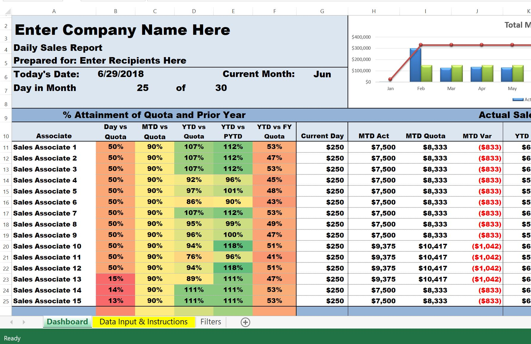 Provide A Sales Dashboard Report Template In Excel By Bkacher