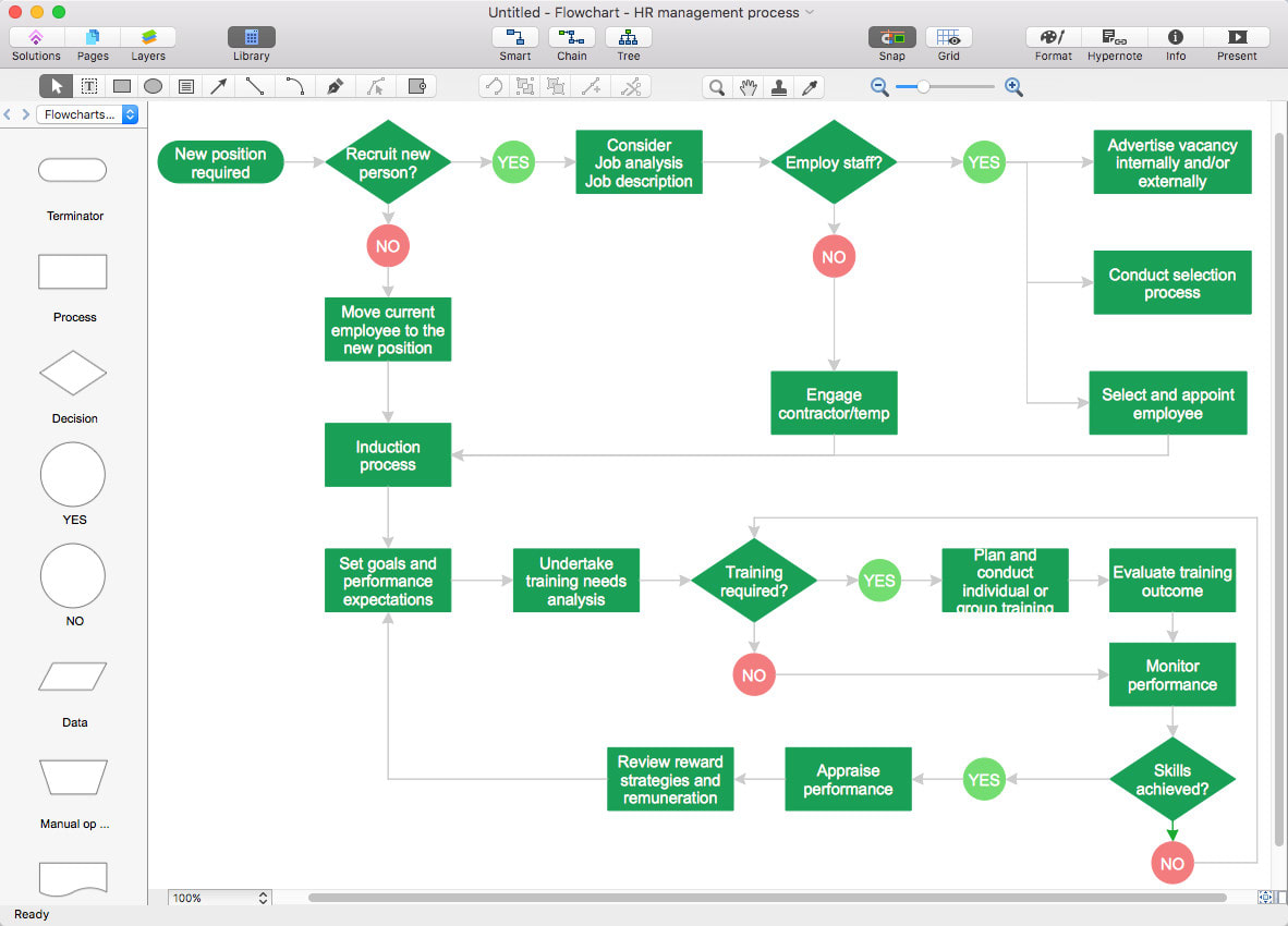 Make visio flow charts and block diagrams by AfifaishtiaqFiverr