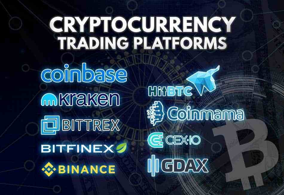 cryptocurrency trading exchange pirkti tesla su bitcoin