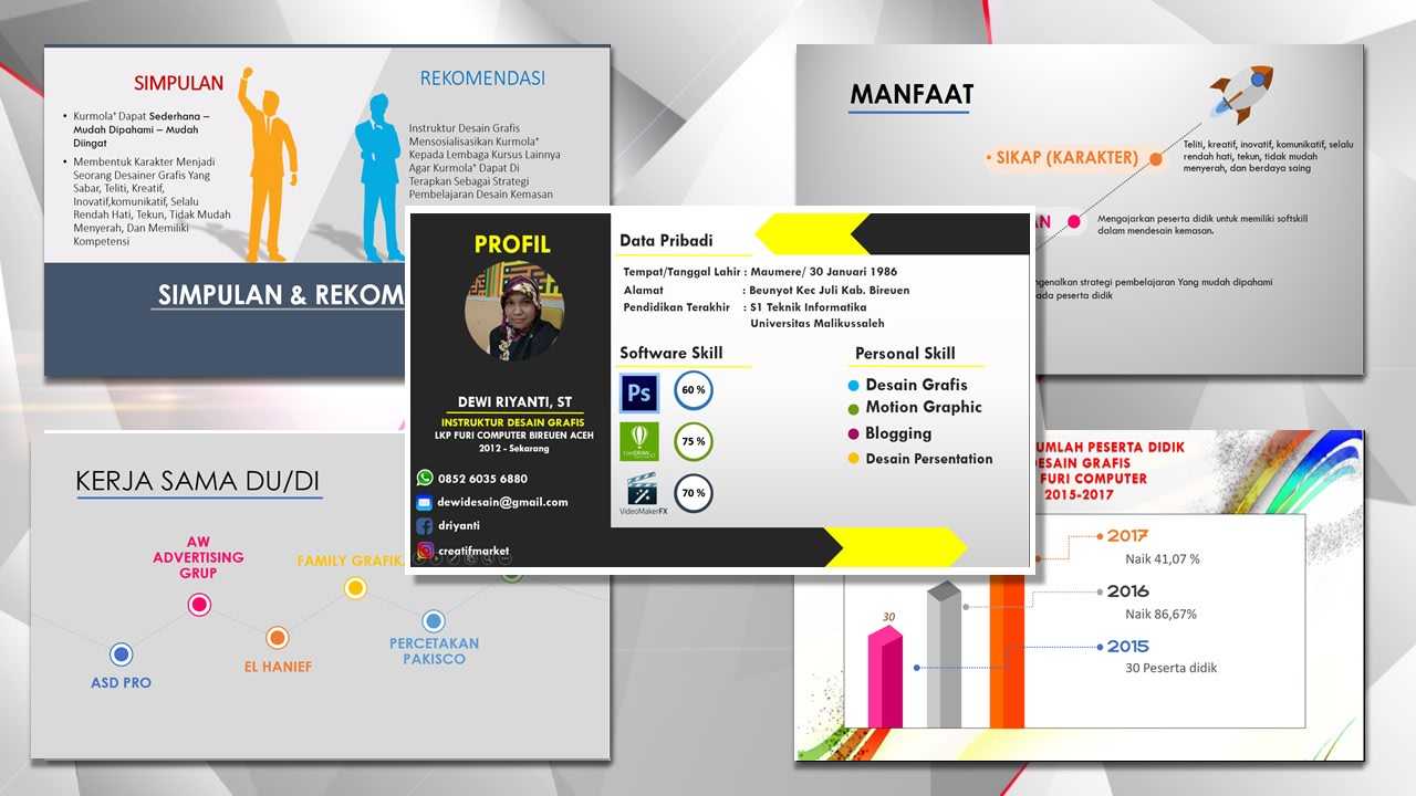 create power point presentation for you