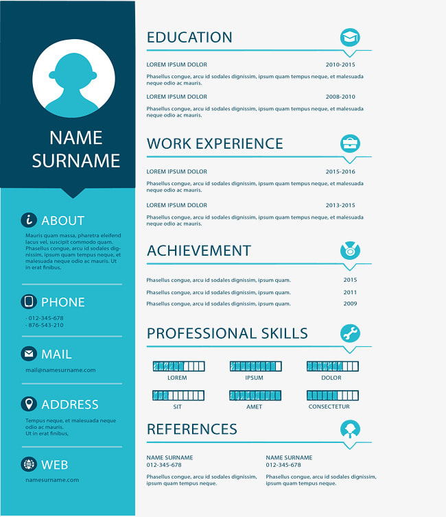 Resume Design Cv Cover Letter Or Best And High Quality Awesome By Muhammad Afshan