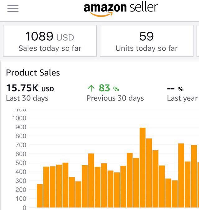 top selling on amazon
