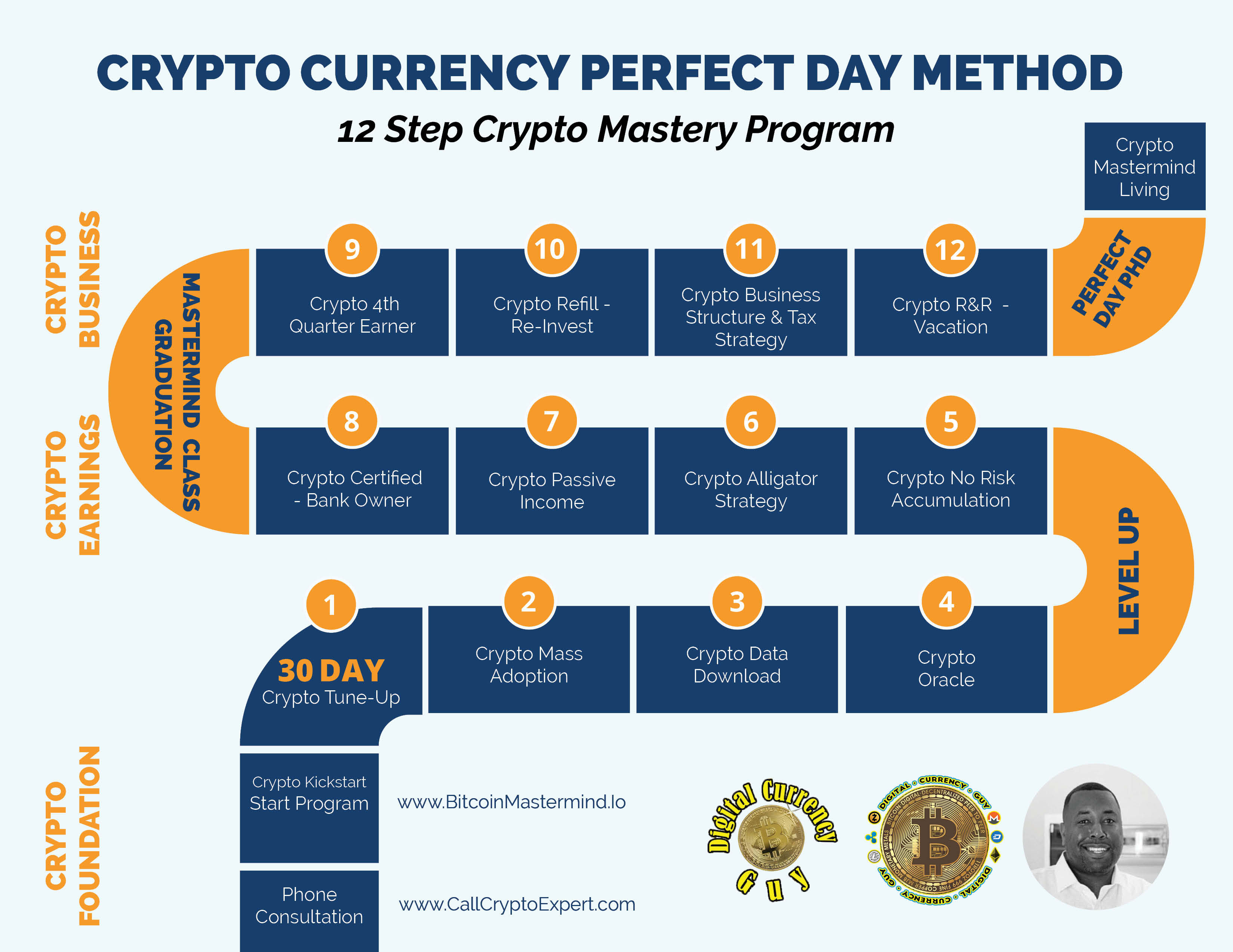 trading techniques cryptocurrency