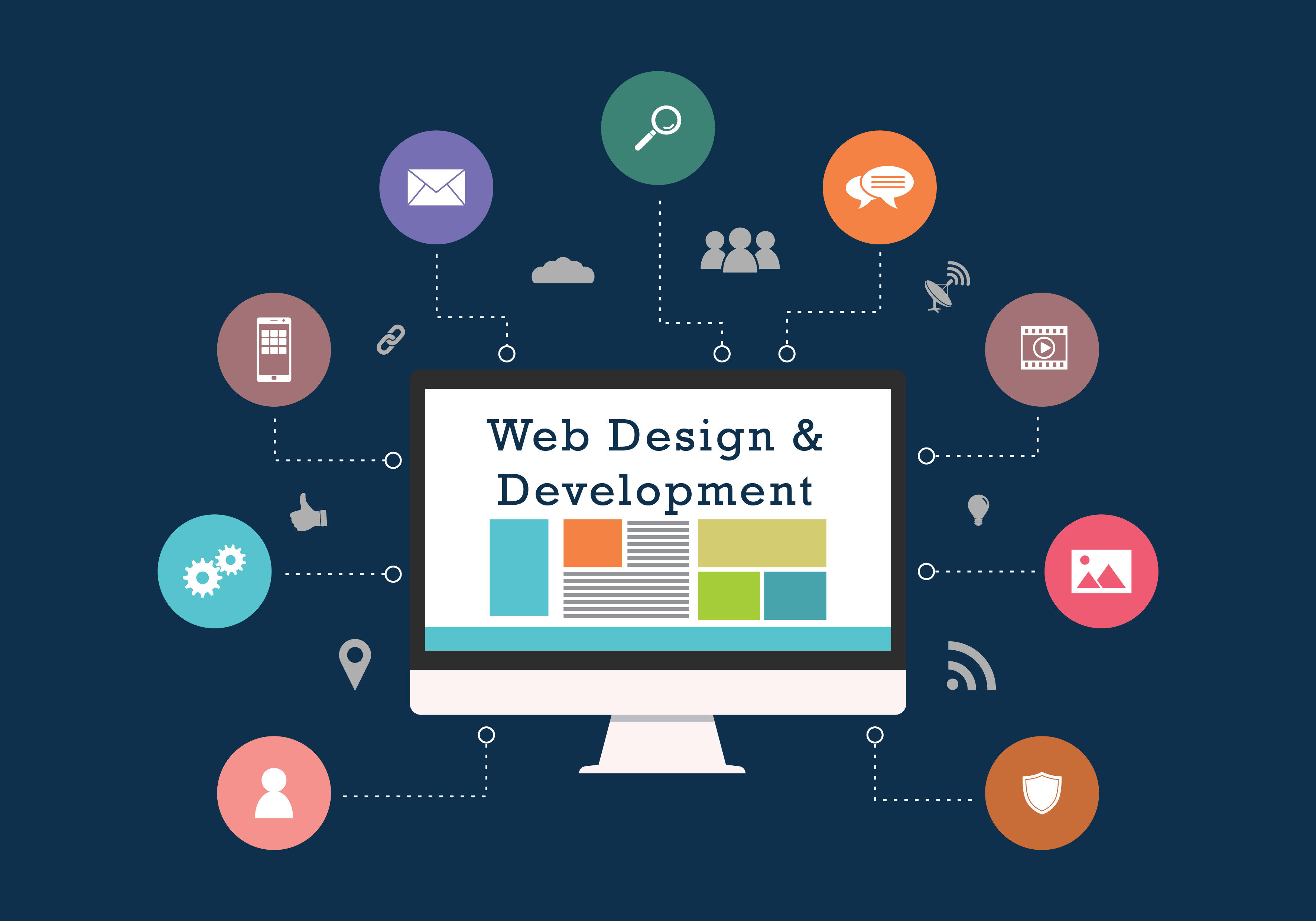 Web Development Web Designing Using Html5 And Css3 By Afshaan012