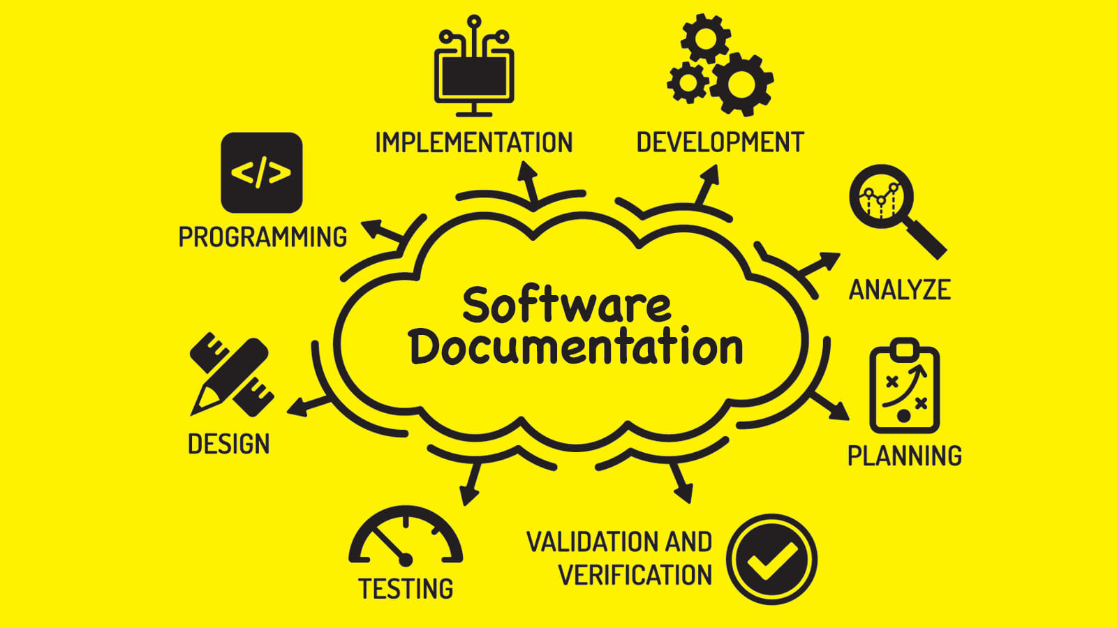 Create Software Design Document For Your Project By Zakajutt