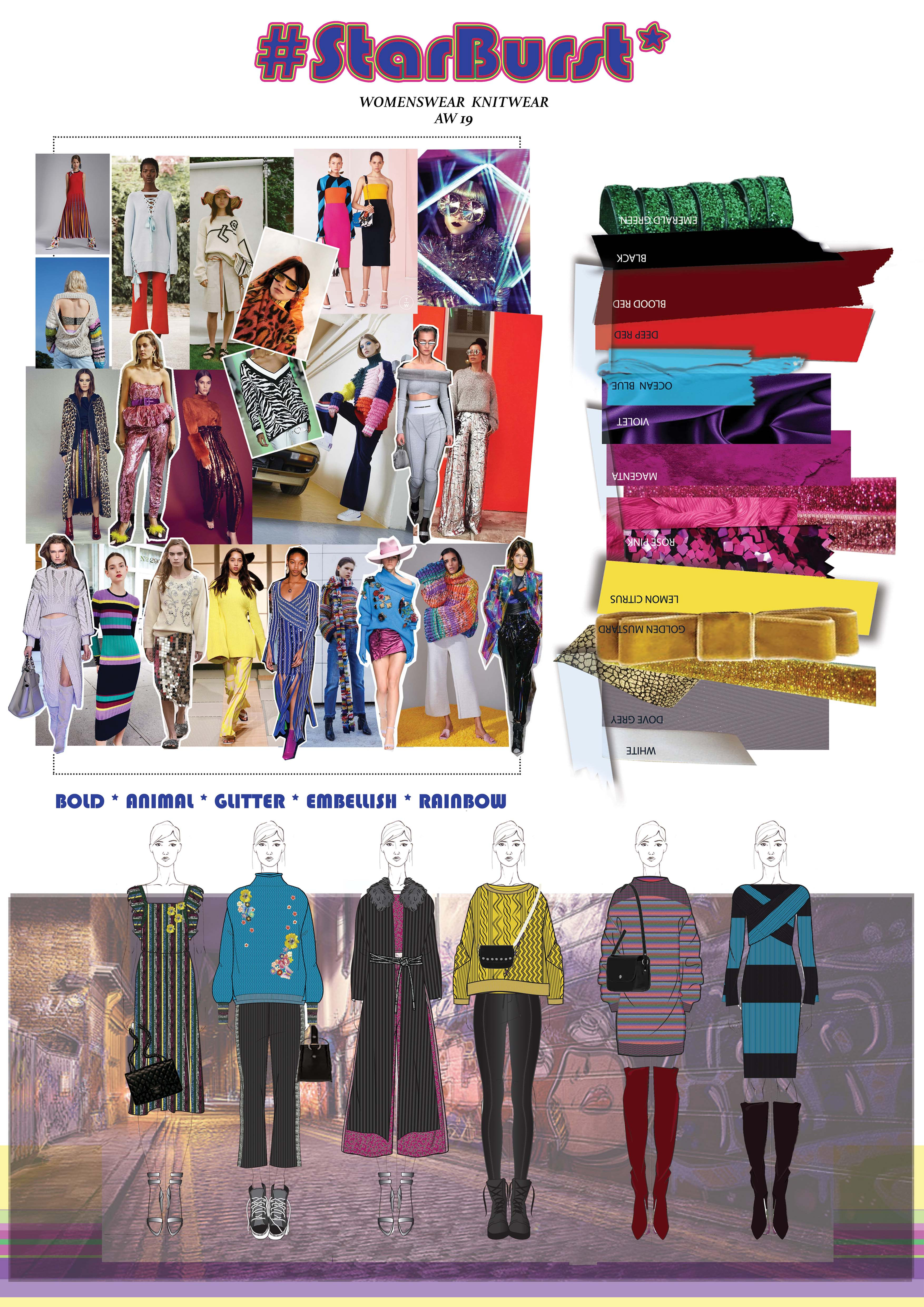 Provide Fashion Design Along With Trend Research By Sarikaraval
