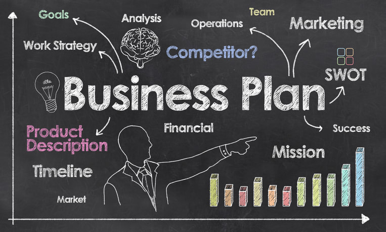 business plan developer