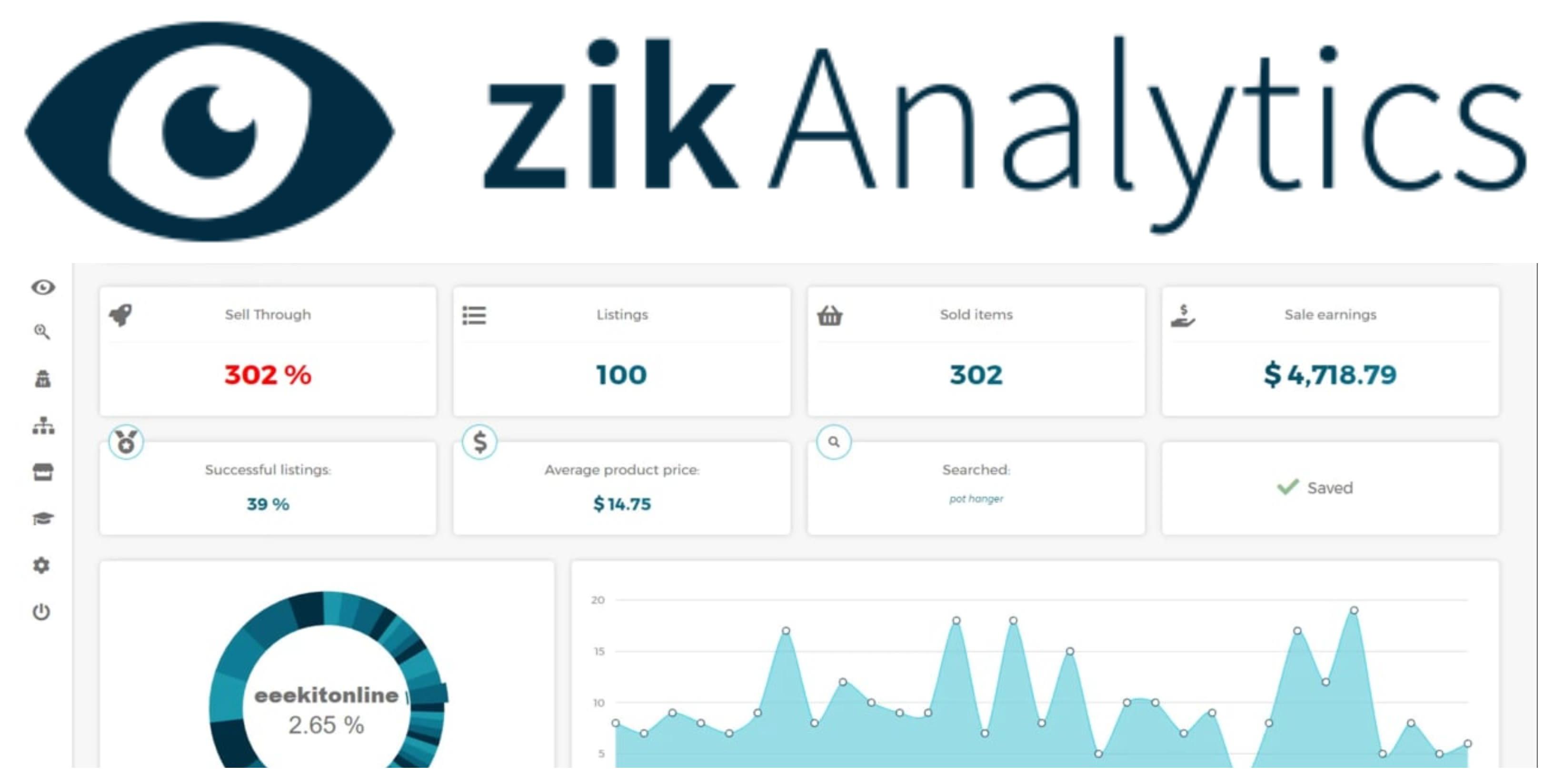 Image result for Zik Analytics