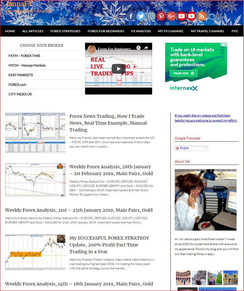 Forex advertising sites turki al-marshoud alinma investment company