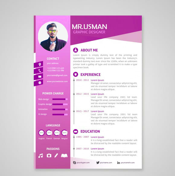 Design and edit your cv, cover letter by Musaabubaker
