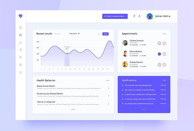 Design A Pro Quality Web Application Ui Design By Uxsaidur