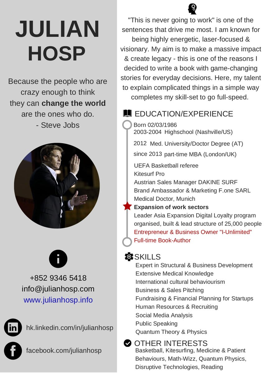 Write And Design Ats Friendly Resume And Cover Letter