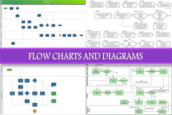 process flow diagram in visio make effective flow chart  process flow diagram in visio by  process flow diagram in visio