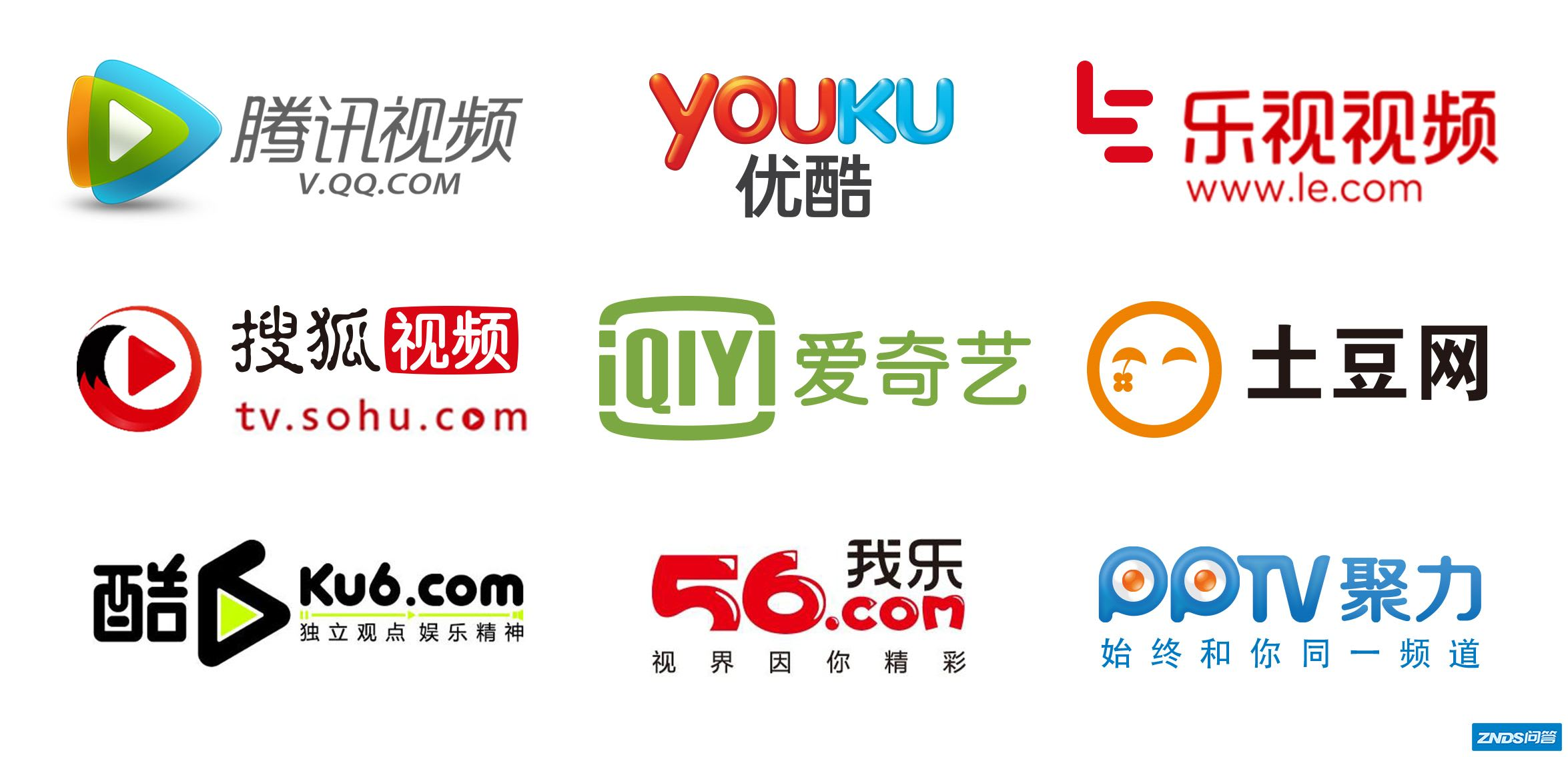 Upload Your Video To China Video Site Youku By Celinabaily Fiverr