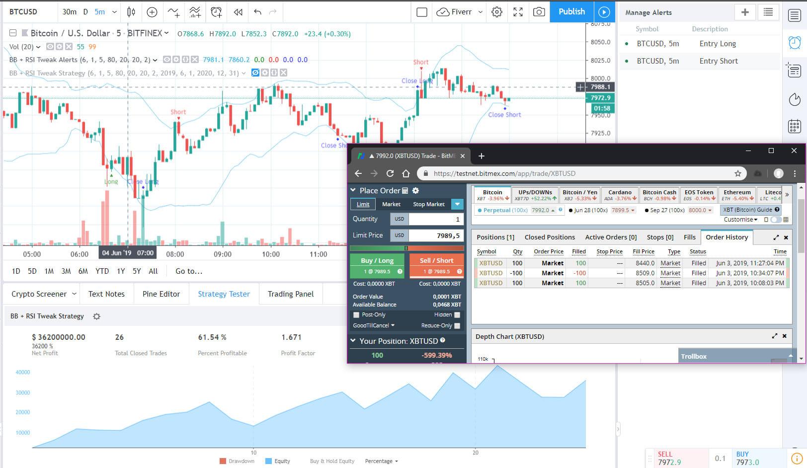 """""""tradingview"""" strategijos testeris"""