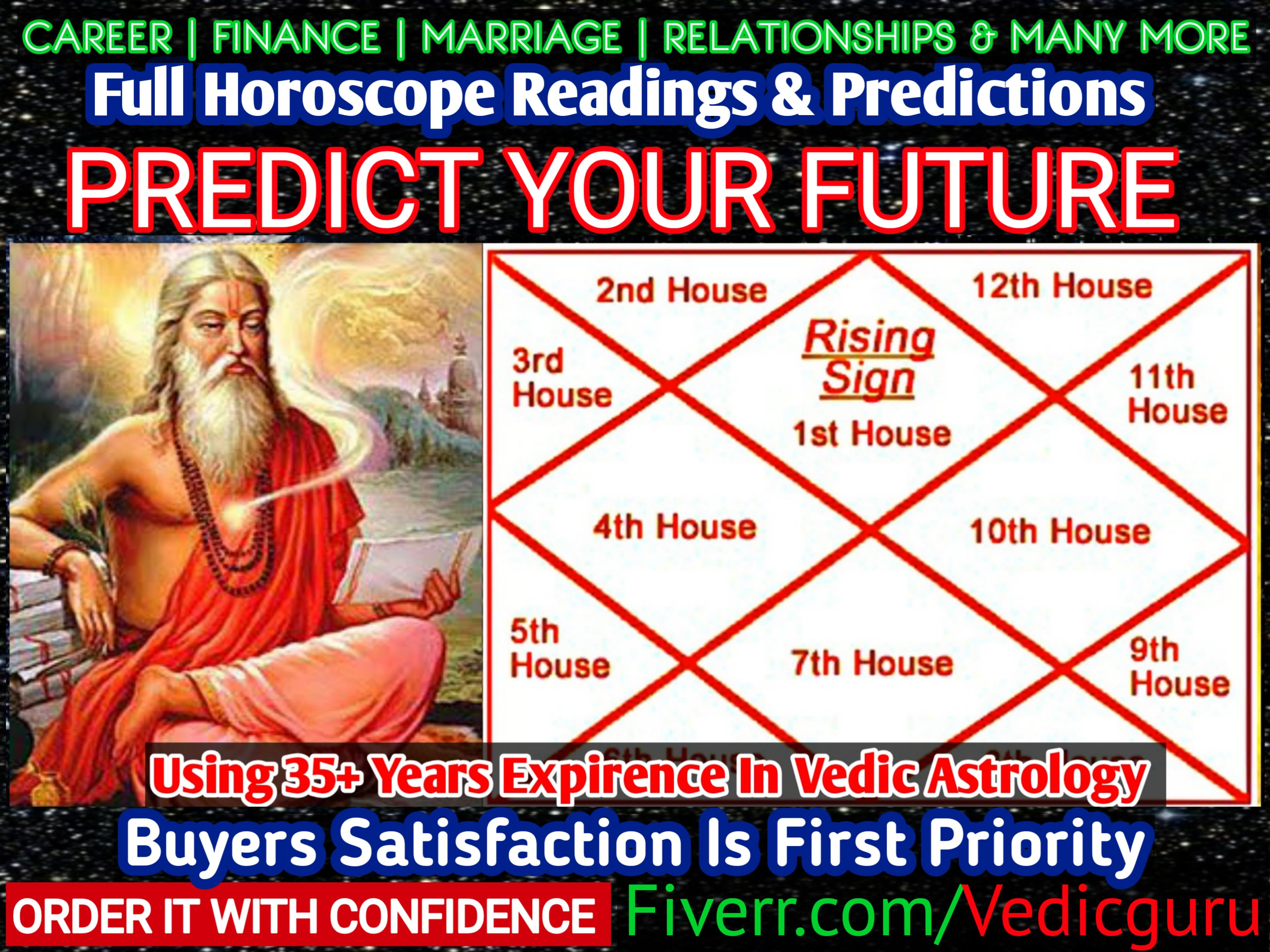 Astrology Signs Vedic Astrology Chart