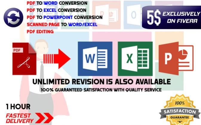 How to Compress a PDF, Reduce the File Size, and Make It Smaller | 420x673