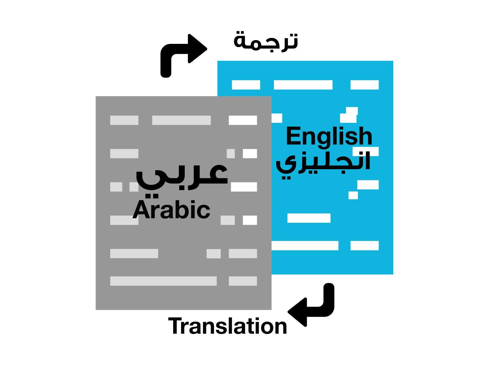متسلق الجبال وزن مصنع القاموس ترجمه من عربى الى انجليزى Selkirkscrapbook Com