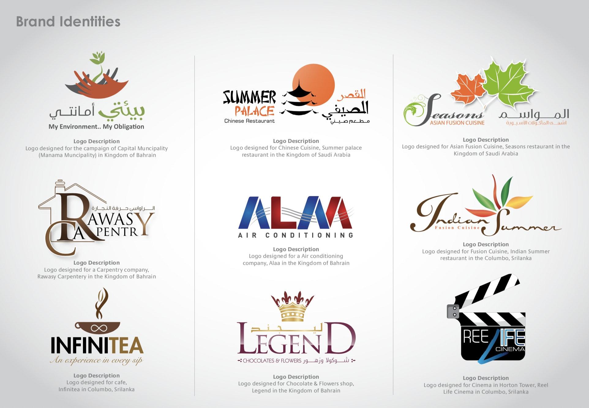 Logo Designing Brand Identity By Sajidshahid264