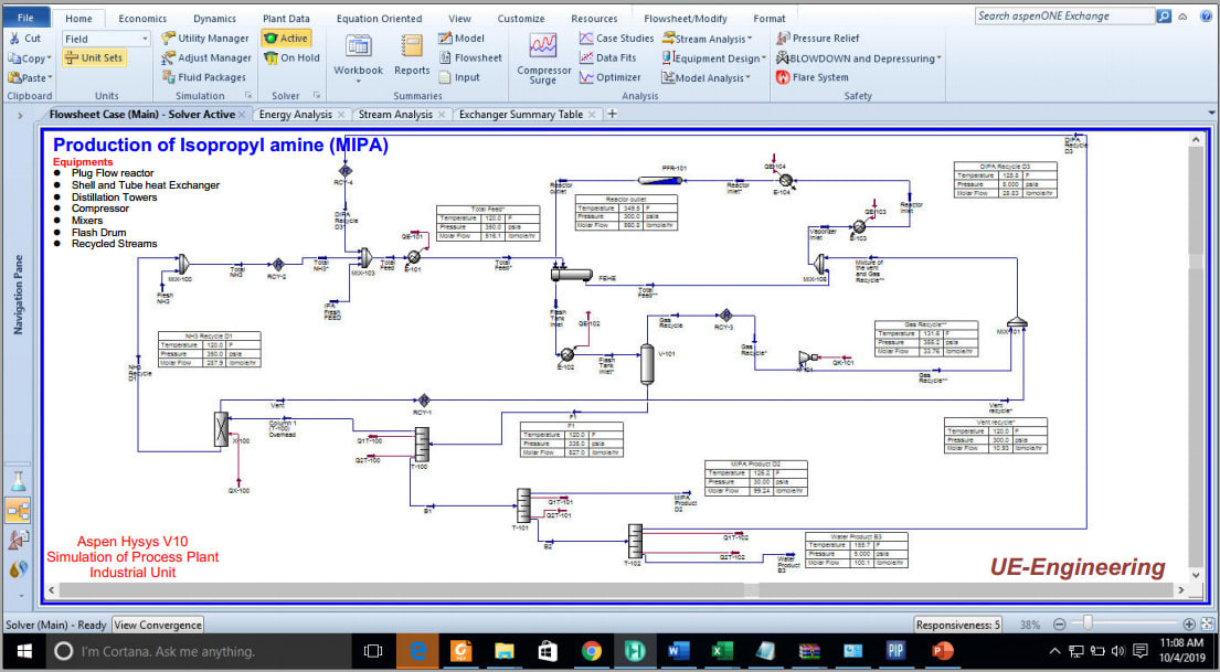 Do Simulation On Aspen Hysys Plus Pipesim Edr By Ue Engineering