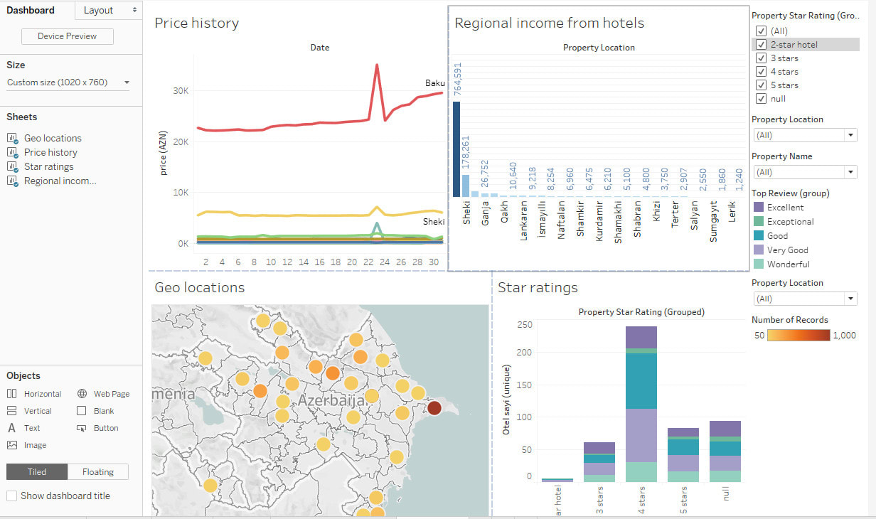 Visualize Your Data With Tableau By Fuad47
