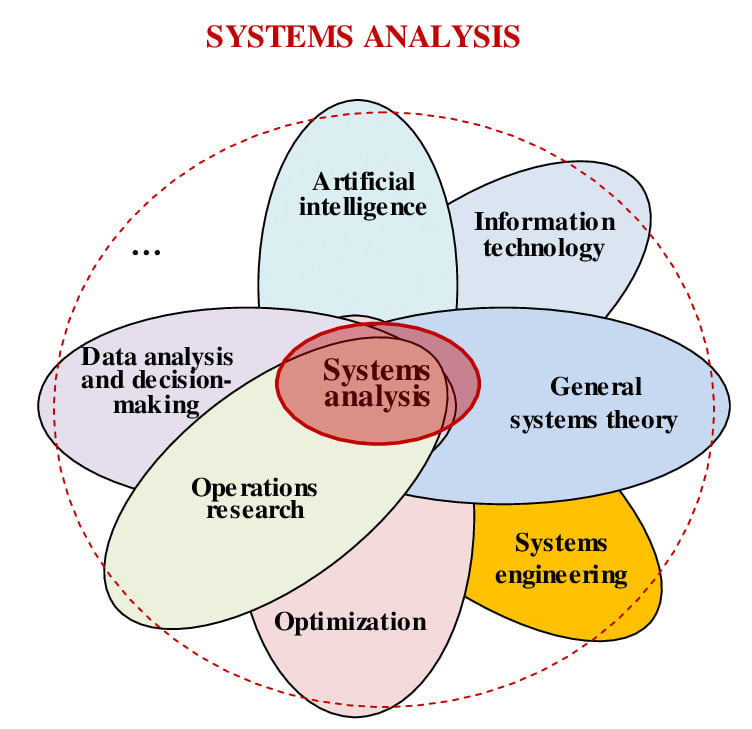 Do System Analysis And Design For You By Kimutai34