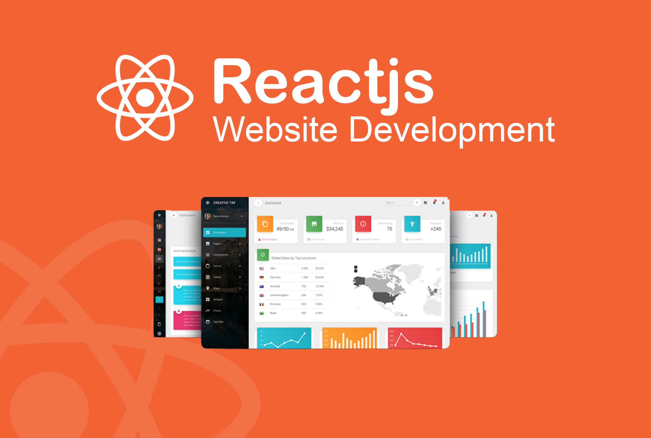 Be Your React Js Javascript Developer For Web App In Reactjs By Nauman440