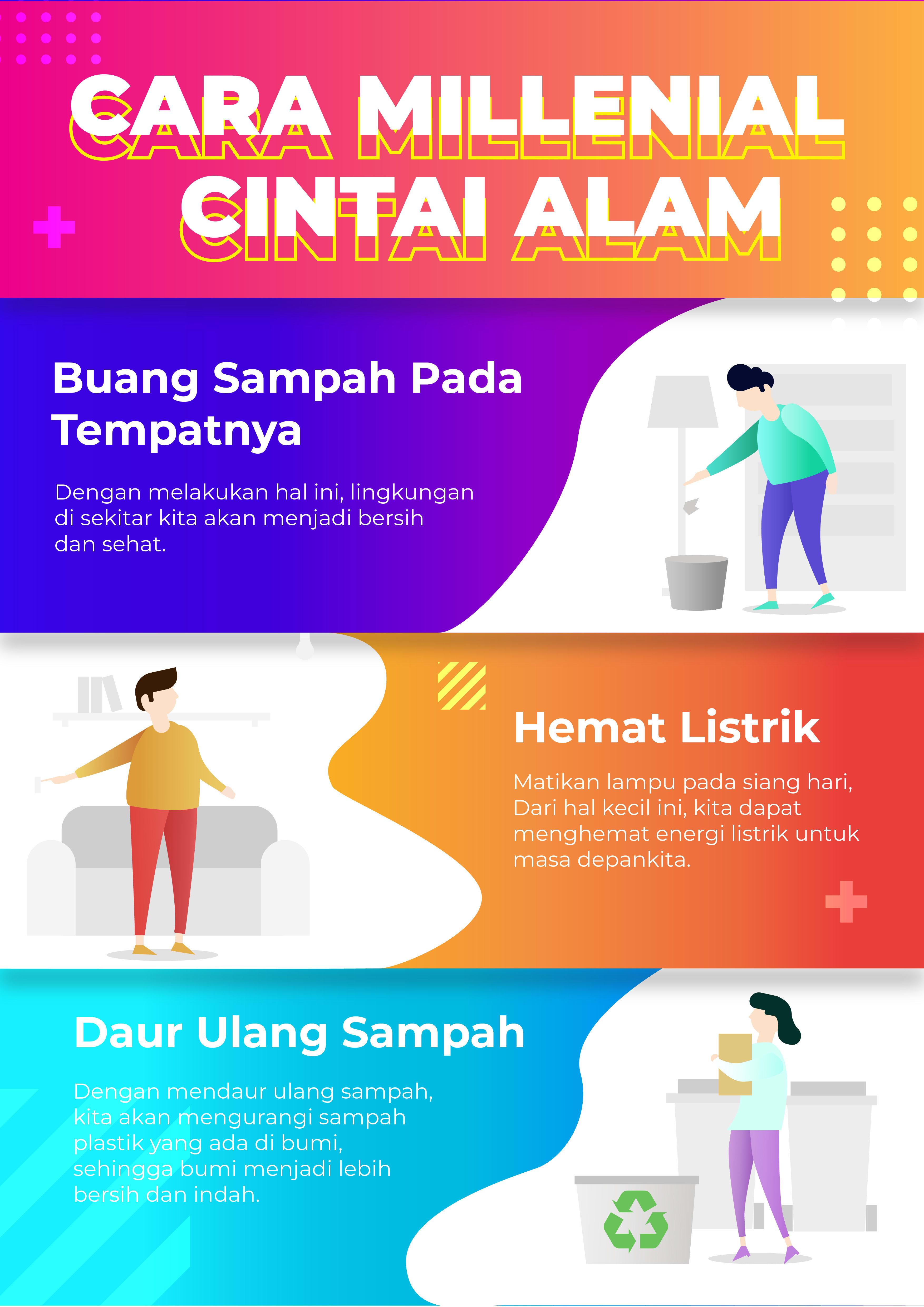 Create Professional Poster Design By Raihansatria