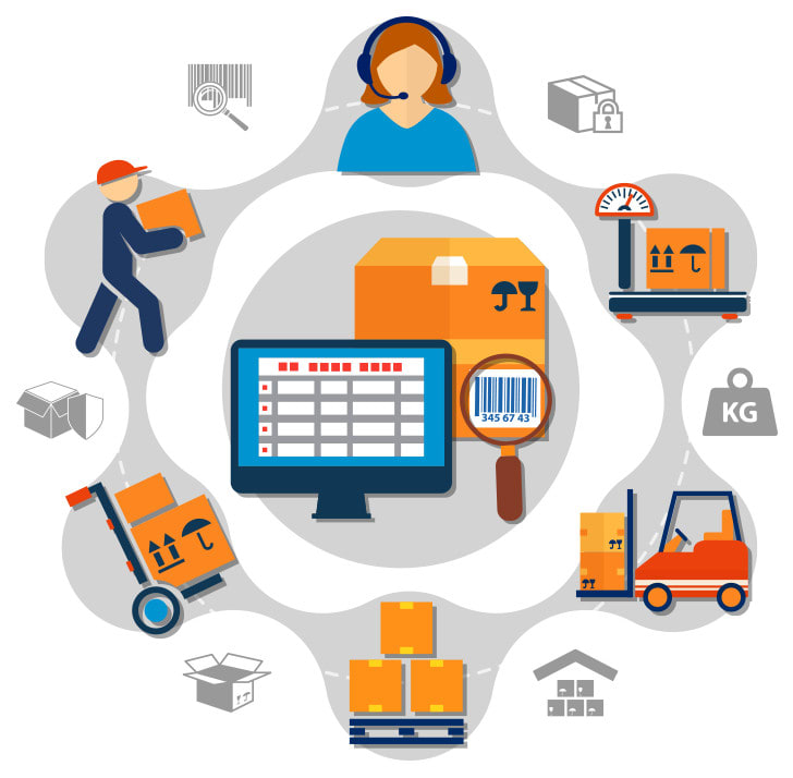 Do inventory with pos, warehouse, logistic management system by  Artdevelopers | Fiverr